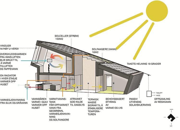 Si chiama casa zeb il primo modello di struttura abitabile for Progettazione passiva della cabina solare