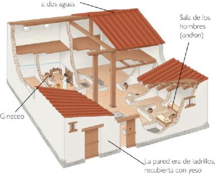 l 39 abitazione in grecia storia dell 39 abitazione