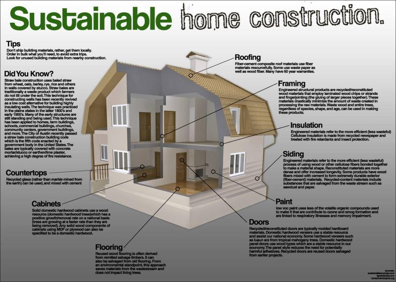 sustainable construction dissertation