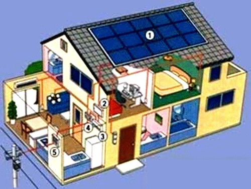 I costi e gli incentivi statali in essere per le case for Disegno interno casa