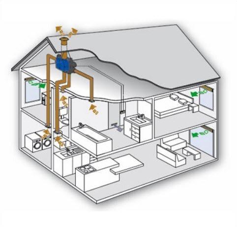 Prese d 39 aria e impiantistica per le case prefabbricate - Prese d aria per casa ...