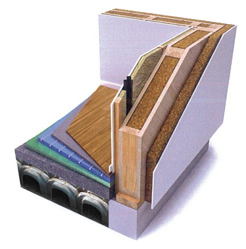 La resistenza delle case prefabbricate alla forza del vento - Parete interna in legno ...