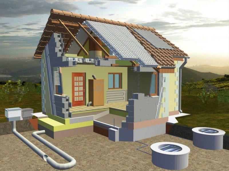 La direttiva eu 31 2010 e il regolamento 244 2012 entro for Progettazione passiva della cabina solare