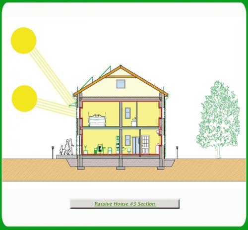 Il solar cooling cos 39 come funziona vantaggi e for Progettazione passiva della cabina solare