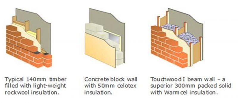 Possibile guadagnare spazio in una casa in legno lo - Disegni per muri di casa ...