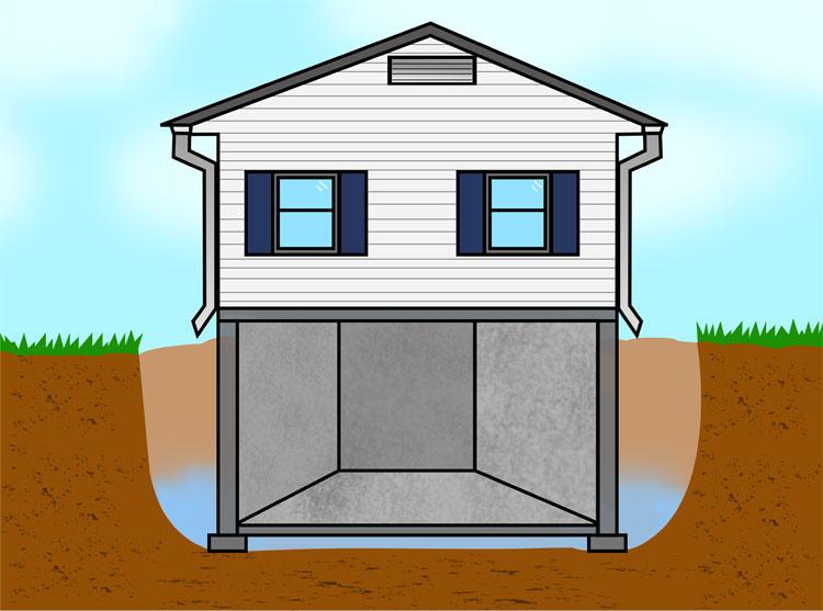 Una barriera all 39 umidit quando necessario isolare la for Piani di una casa a un piano senza garage
